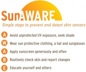 SunAWARE Logo